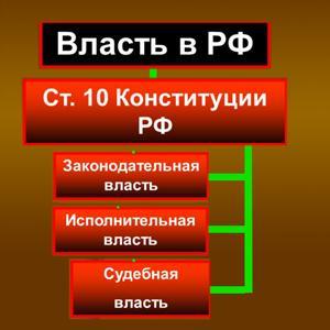 Органы власти Одоева